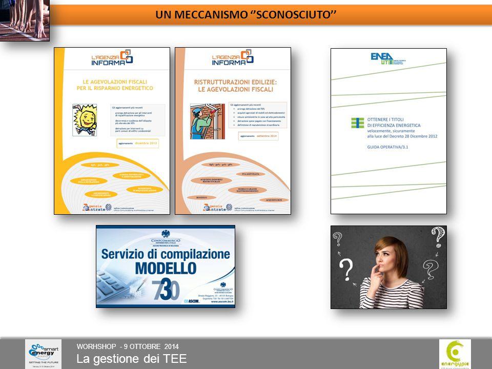 La gestione dei TEE WORHSHOP - 9 OTTOBRE 2014 UN MECCANISMO ''SCONOSCIUTO''