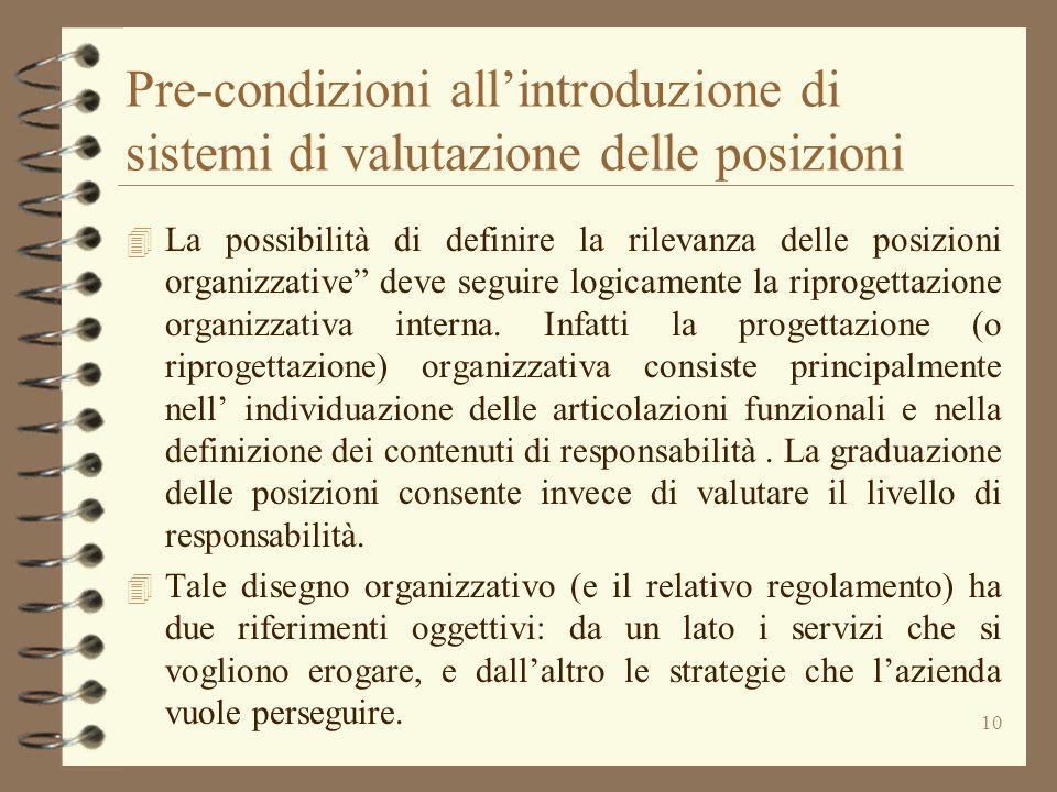 """10 Pre-condizioni all'introduzione di sistemi di valutazione delle posizioni 4 La possibilità di definire la rilevanza delle posizioni organizzative"""""""