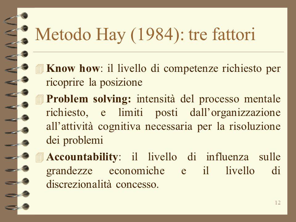 12 Metodo Hay (1984): tre fattori 4 Know how: il livello di competenze richiesto per ricoprire la posizione 4 Problem solving: intensità del processo