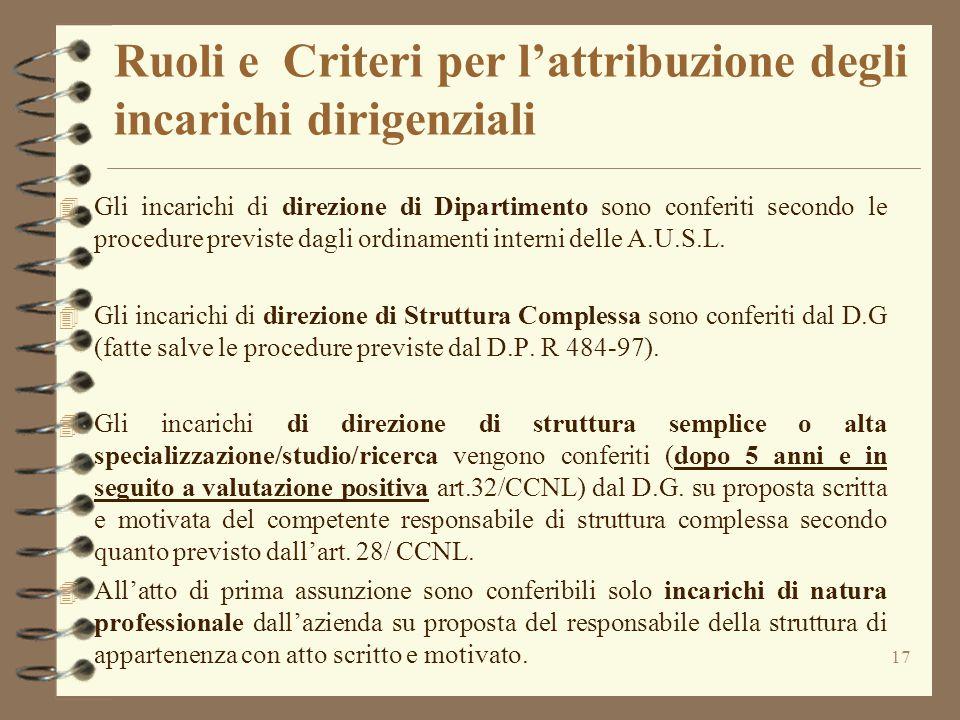 17 Ruoli e Criteri per l'attribuzione degli incarichi dirigenziali 4 Gli incarichi di direzione di Dipartimento sono conferiti secondo le procedure pr