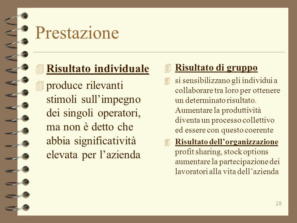 28 Prestazione 4 Risultato individuale 4 produce rilevanti stimoli sull'impegno dei singoli operatori, ma non è detto che abbia significatività elevat