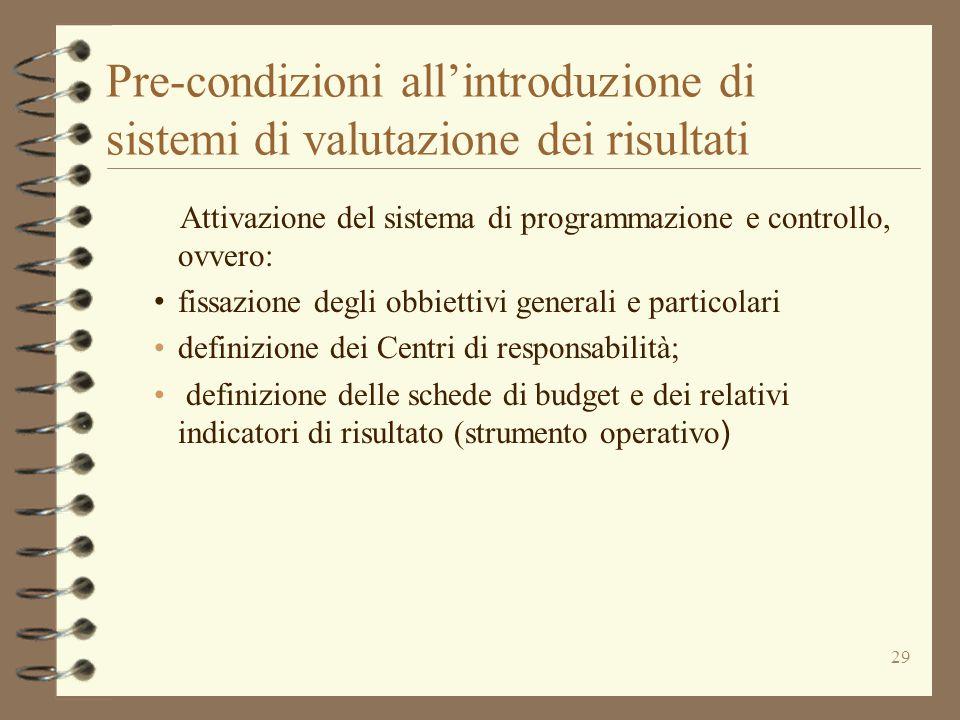 29 Pre-condizioni all'introduzione di sistemi di valutazione dei risultati Attivazione del sistema di programmazione e controllo, ovvero: fissazione d