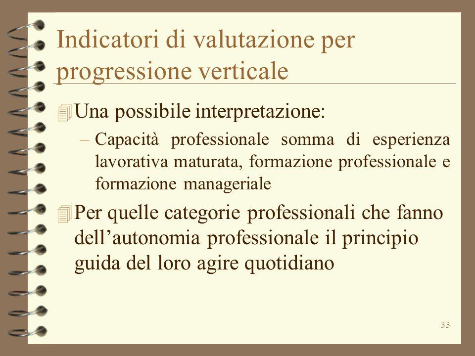 33 Indicatori di valutazione per progressione verticale 4 Una possibile interpretazione: –Capacità professionale somma di esperienza lavorativa matura