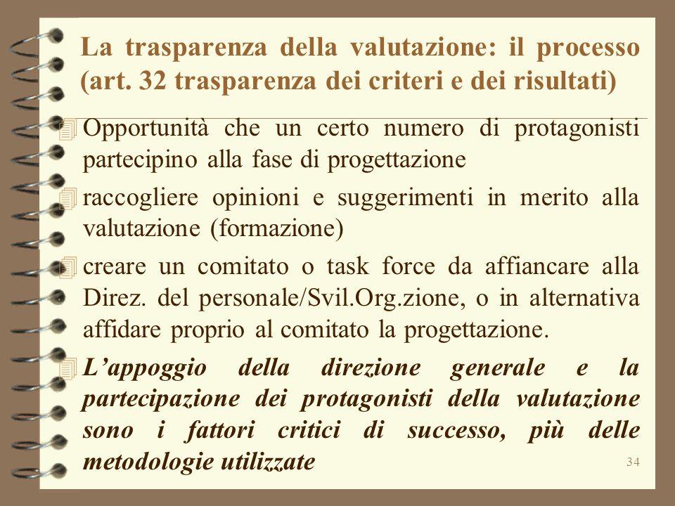 34 La trasparenza della valutazione: il processo (art. 32 trasparenza dei criteri e dei risultati) 4 Opportunità che un certo numero di protagonisti p