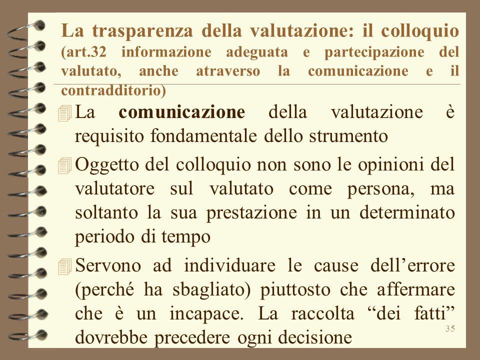 35 4 La comunicazione della valutazione è requisito fondamentale dello strumento 4 Oggetto del colloquio non sono le opinioni del valutatore sul valut