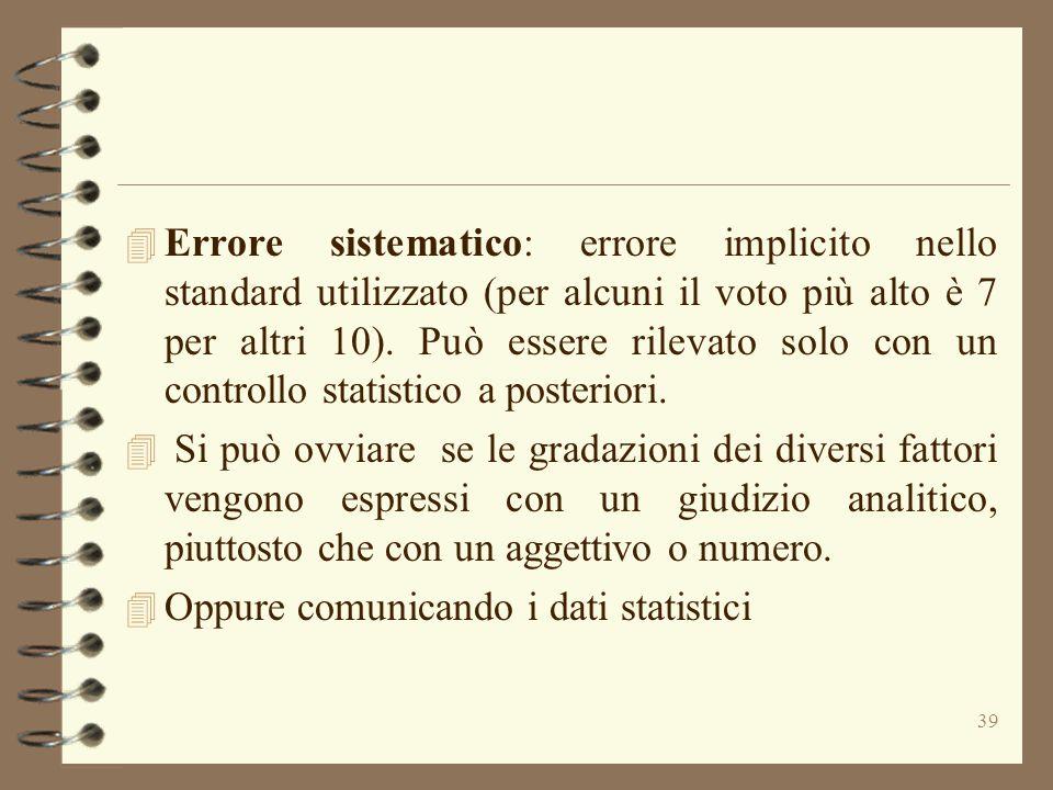 39 4 Errore sistematico: errore implicito nello standard utilizzato (per alcuni il voto più alto è 7 per altri 10). Può essere rilevato solo con un co