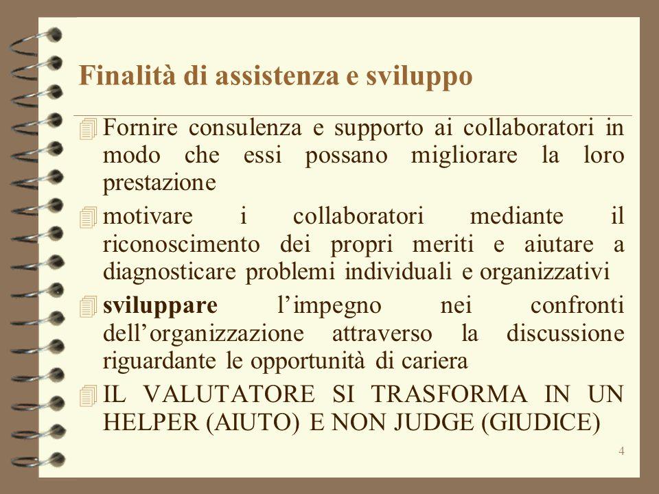 4 Finalità di assistenza e sviluppo 4 Fornire consulenza e supporto ai collaboratori in modo che essi possano migliorare la loro prestazione 4 motivar