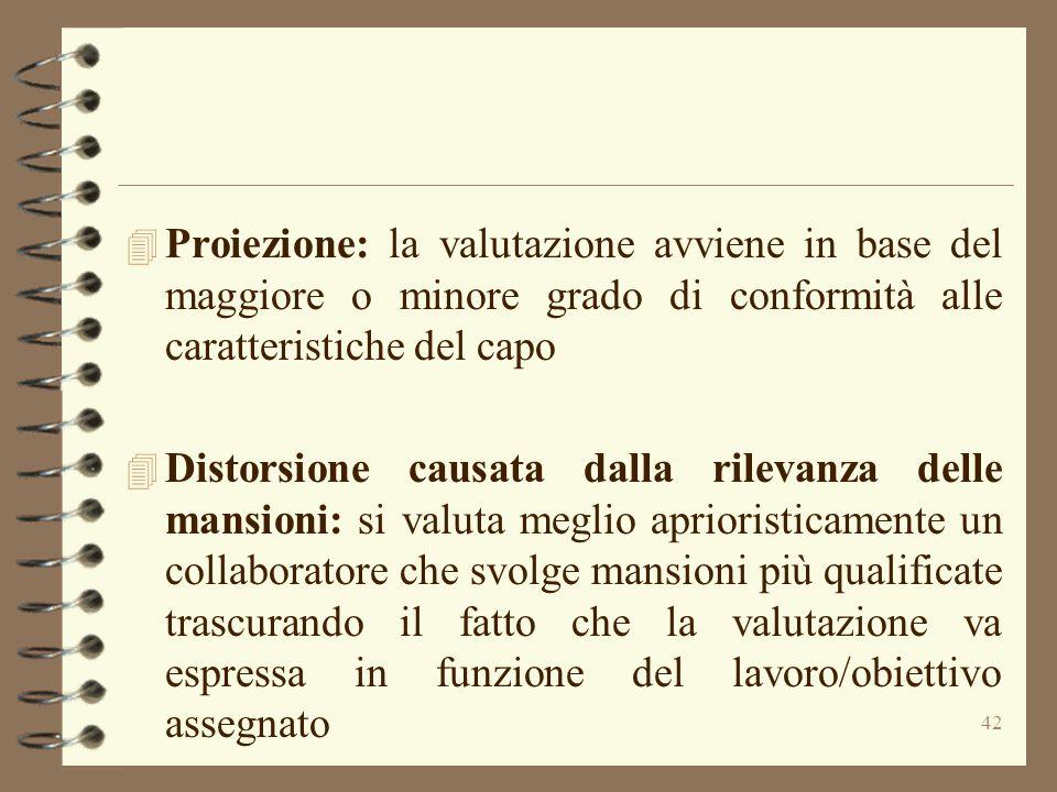 42 4 Proiezione: la valutazione avviene in base del maggiore o minore grado di conformità alle caratteristiche del capo 4 Distorsione causata dalla ri