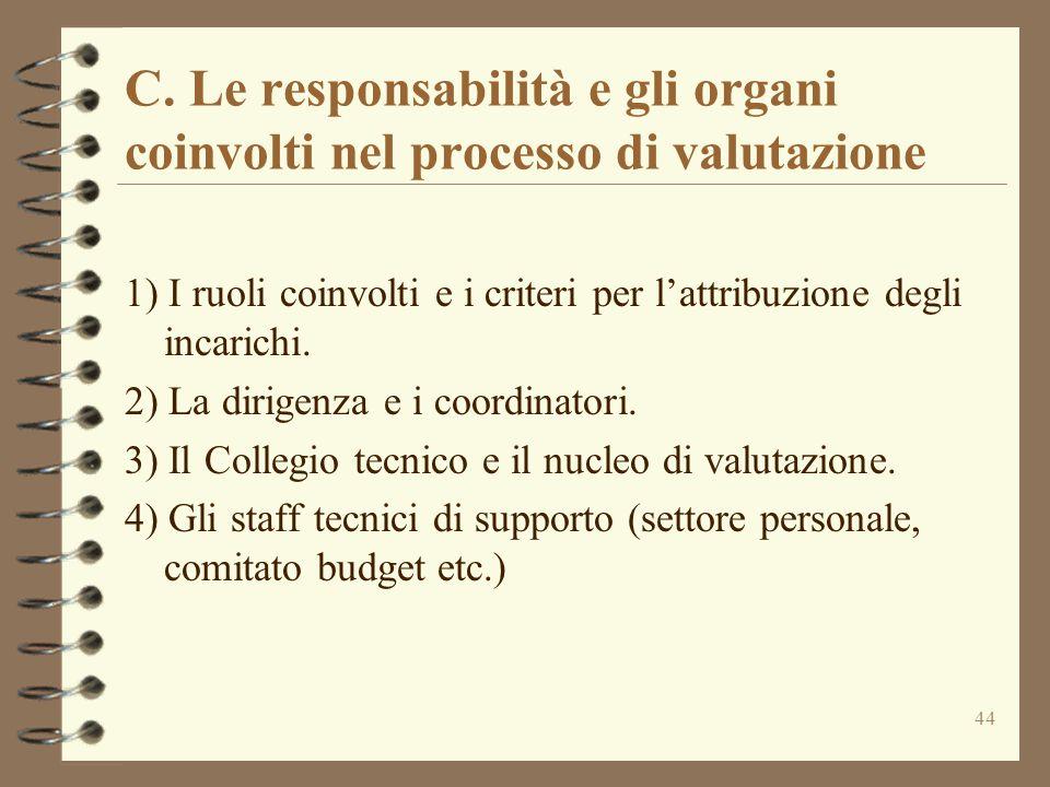 44 C. Le responsabilità e gli organi coinvolti nel processo di valutazione 1) I ruoli coinvolti e i criteri per l'attribuzione degli incarichi. 2) La