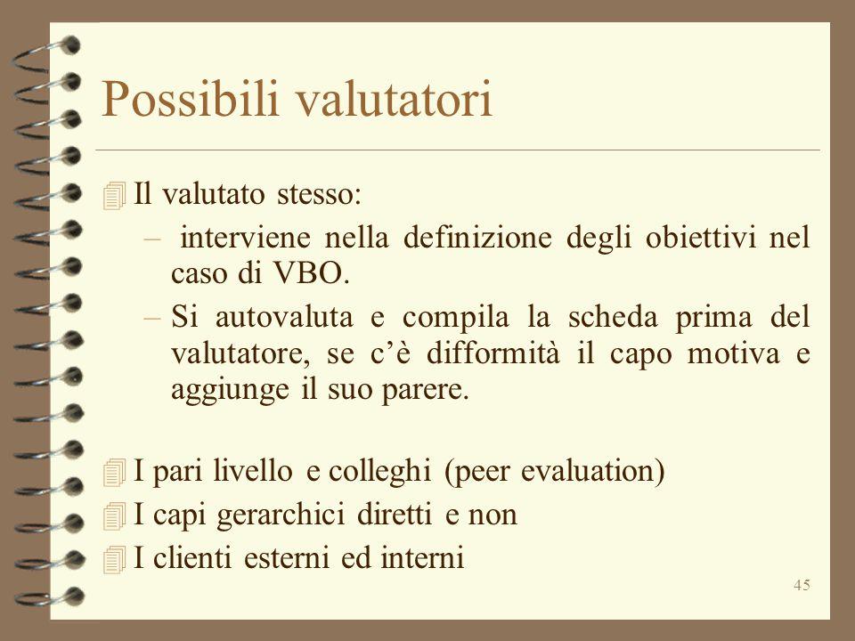 45 Possibili valutatori 4 Il valutato stesso: – interviene nella definizione degli obiettivi nel caso di VBO. –Si autovaluta e compila la scheda prima