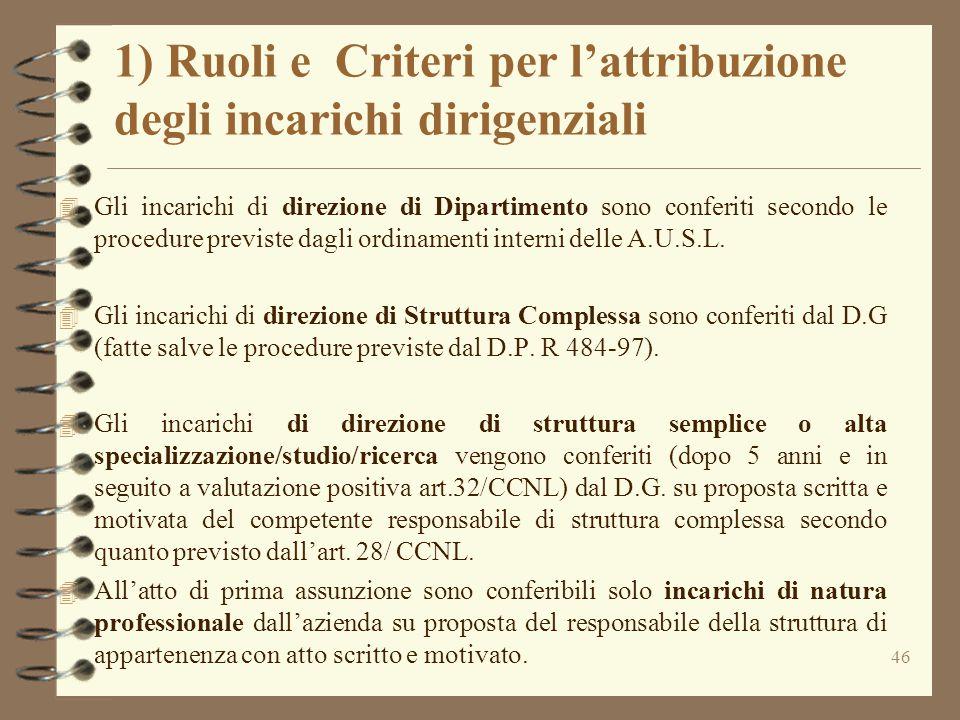 46 1) Ruoli e Criteri per l'attribuzione degli incarichi dirigenziali 4 Gli incarichi di direzione di Dipartimento sono conferiti secondo le procedure