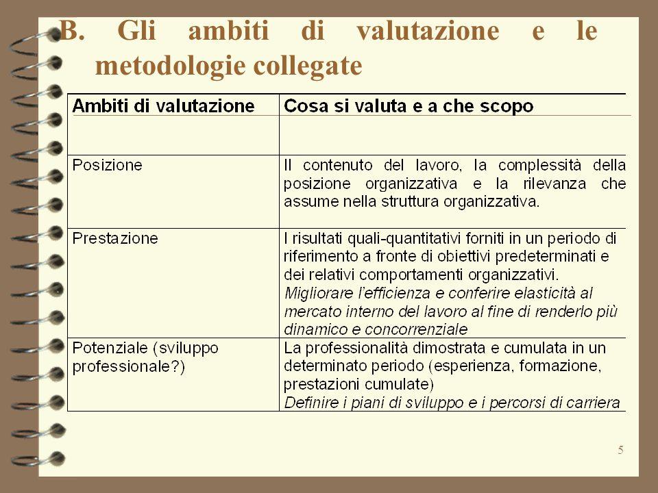 5 B. Gli ambiti di valutazione e le metodologie collegate