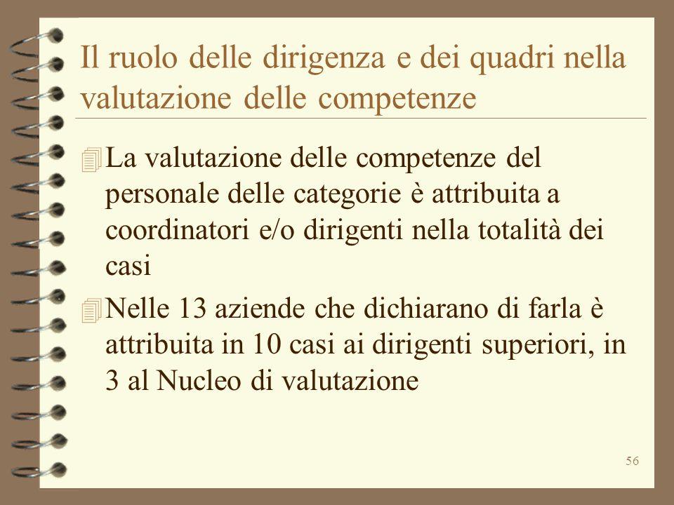 56 Il ruolo delle dirigenza e dei quadri nella valutazione delle competenze 4 La valutazione delle competenze del personale delle categorie è attribui