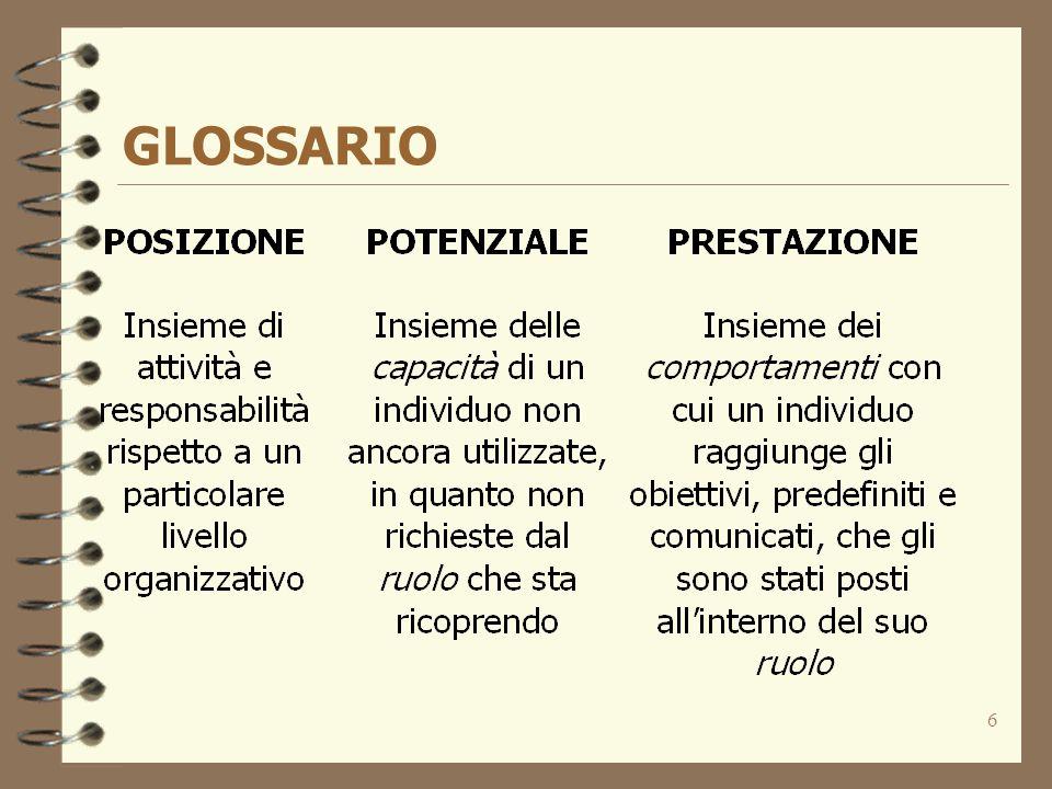6 GLOSSARIO