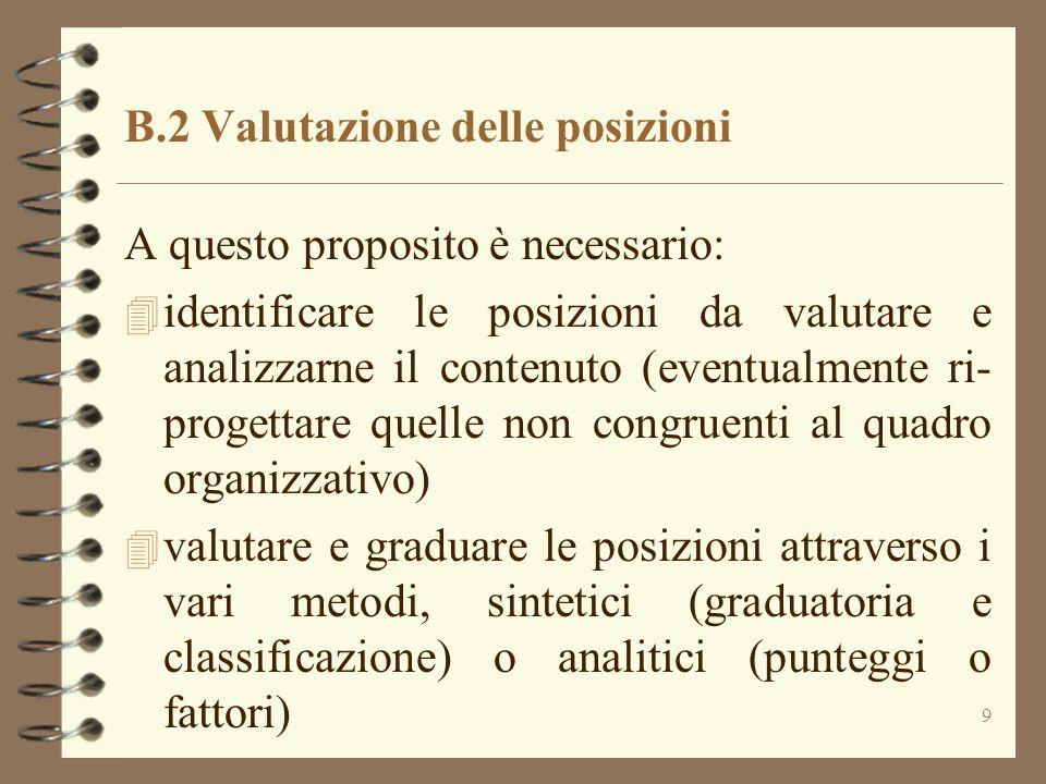 9 B.2 Valutazione delle posizioni A questo proposito è necessario: 4 identificare le posizioni da valutare e analizzarne il contenuto (eventualmente r