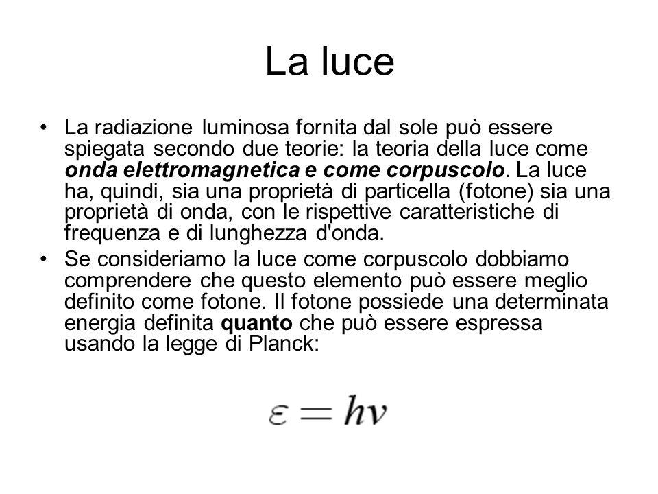 La luce La radiazione luminosa fornita dal sole può essere spiegata secondo due teorie: la teoria della luce come onda elettromagnetica e come corpuscolo.