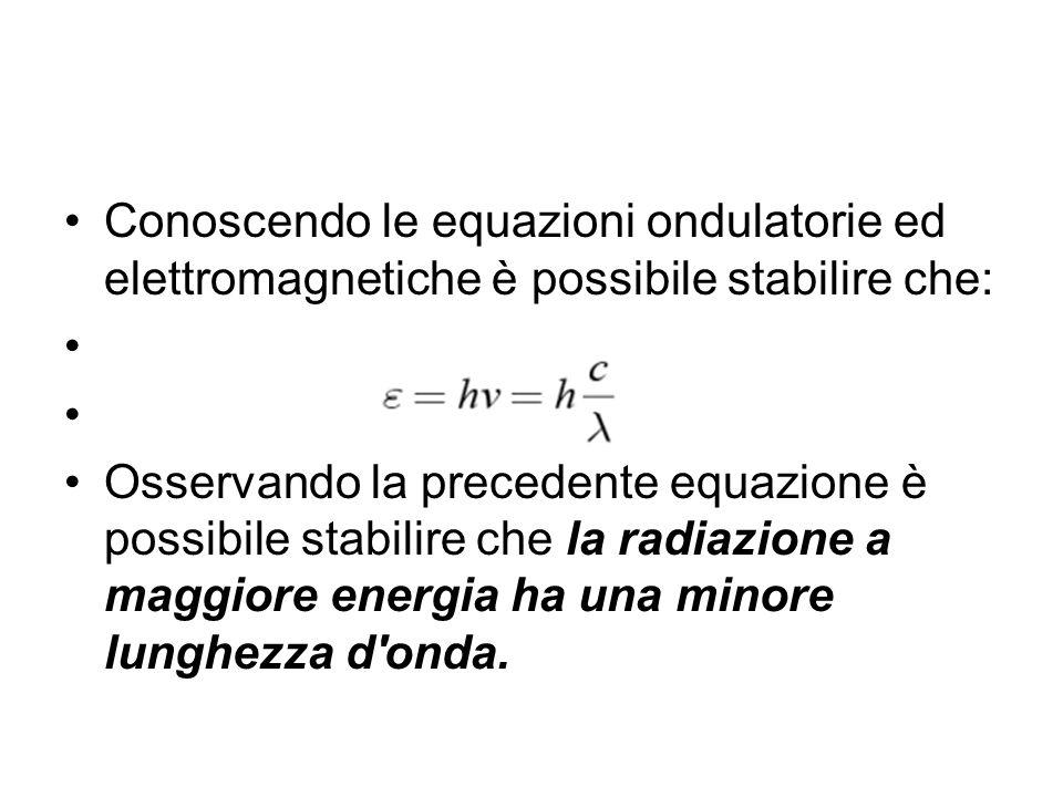 Conoscendo le equazioni ondulatorie ed elettromagnetiche è possibile stabilire che: Osservando la precedente equazione è possibile stabilire che la radiazione a maggiore energia ha una minore lunghezza d onda.