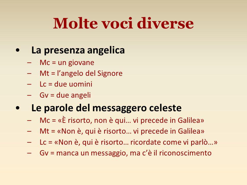 Molte voci diverse La presenza angelica –Mc = un giovane –Mt = l'angelo del Signore –Lc = due uomini –Gv = due angeli Le parole del messaggero celeste –Mc = «È risorto, non è qui… vi precede in Galilea» –Mt = «Non è, qui è risorto… vi precede in Galilea» –Lc = «Non è, qui è risorto… ricordate come vi parlò…» –Gv = manca un messaggio, ma c'è il riconoscimento