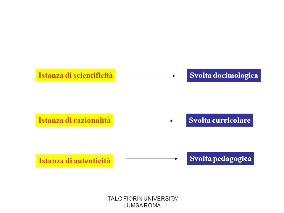 ITALO FIORIN UNIVERSITA' LUMSA ROMA Istanza di scientificitàSvolta docimologica Istanza di razionalitàSvolta curricolare Istanza di autenticità Svolta