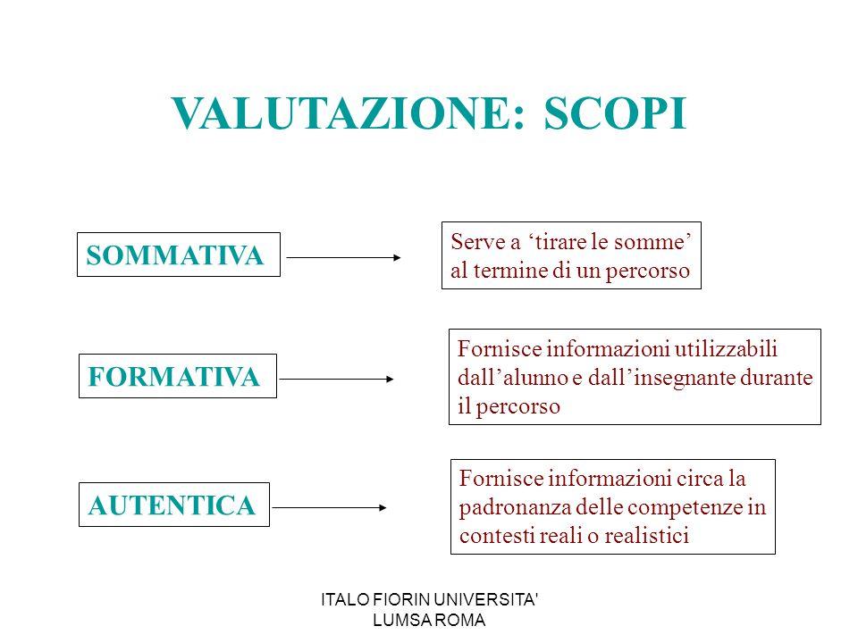 ITALO FIORIN UNIVERSITA' LUMSA ROMA VALUTAZIONE: SCOPI SOMMATIVA FORMATIVA AUTENTICA Serve a 'tirare le somme' al termine di un percorso Fornisce info