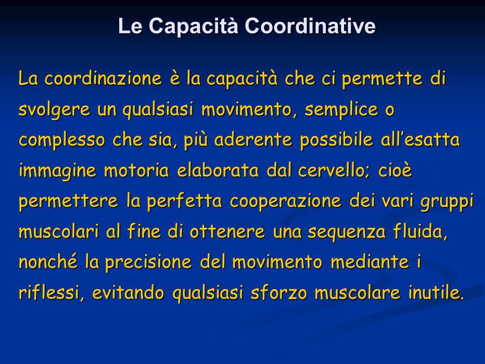 La coordinazione è la capacità che ci permette di svolgere un qualsiasi movimento, semplice o complesso che sia, più aderente possibile all'esatta imm