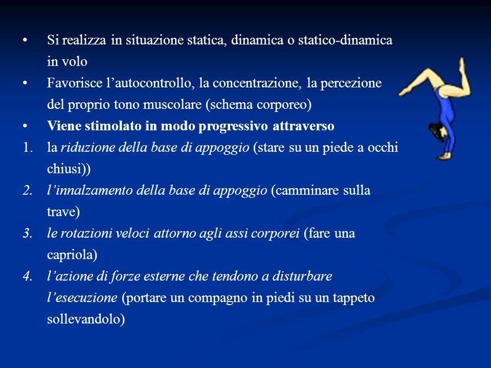 Si realizza in situazione statica, dinamica o statico-dinamica in volo Favorisce l'autocontrollo, la concentrazione, la percezione del proprio tono mu