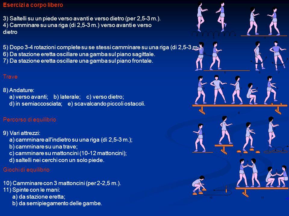 Esercizi a corpo libero 3) Saltelli su un piede verso avanti e verso dietro (per 2,5-3 m.). 4) Camminare su una riga (di 2,5-3 m.) verso avanti e vers