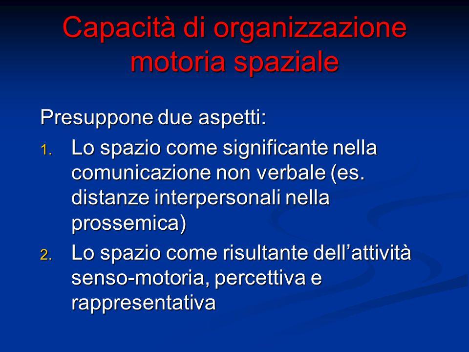 Capacità di organizzazione motoria spaziale Presuppone due aspetti: 1. Lo spazio come significante nella comunicazione non verbale (es. distanze inter