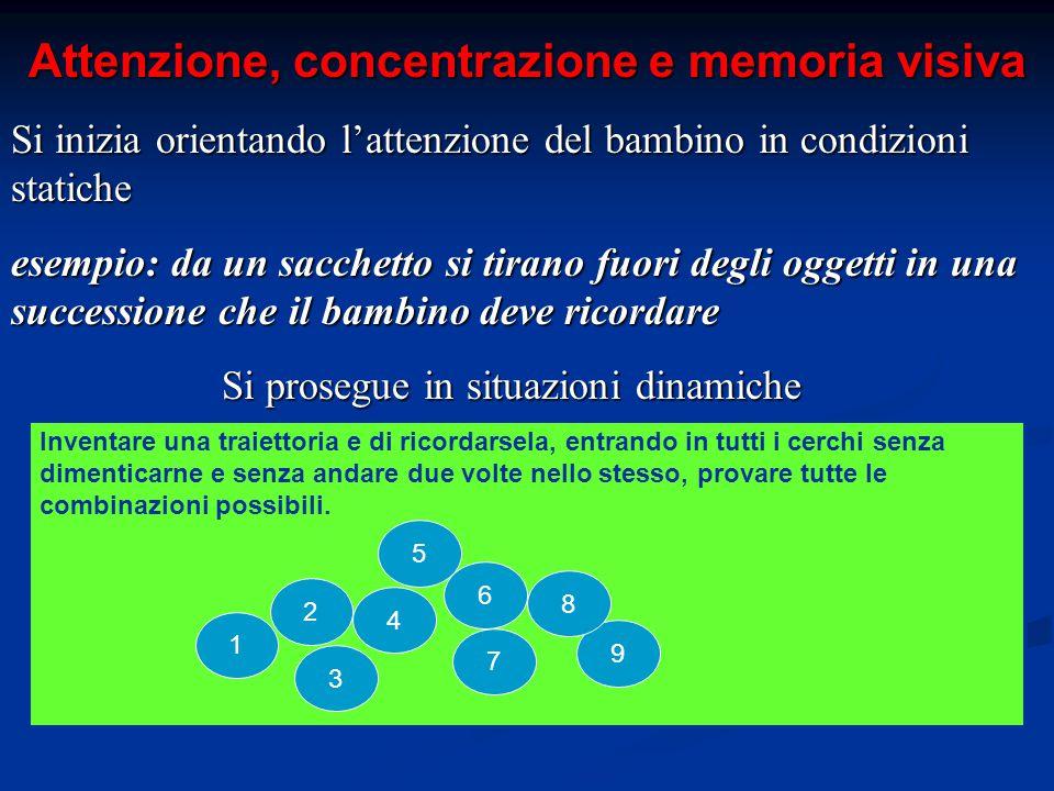 Attenzione, concentrazione e memoria visiva Si inizia orientando l'attenzione del bambino in condizioni statiche esempio: da un sacchetto si tirano fu