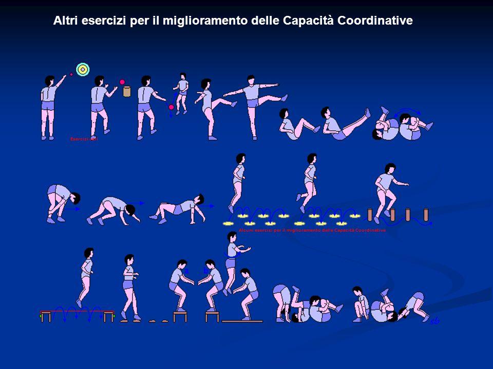 Esercizi vari Alcuni esercizi per il miglioramento delle Capacità Coordinative Altri esercizi per il miglioramento delle Capacità Coordinative