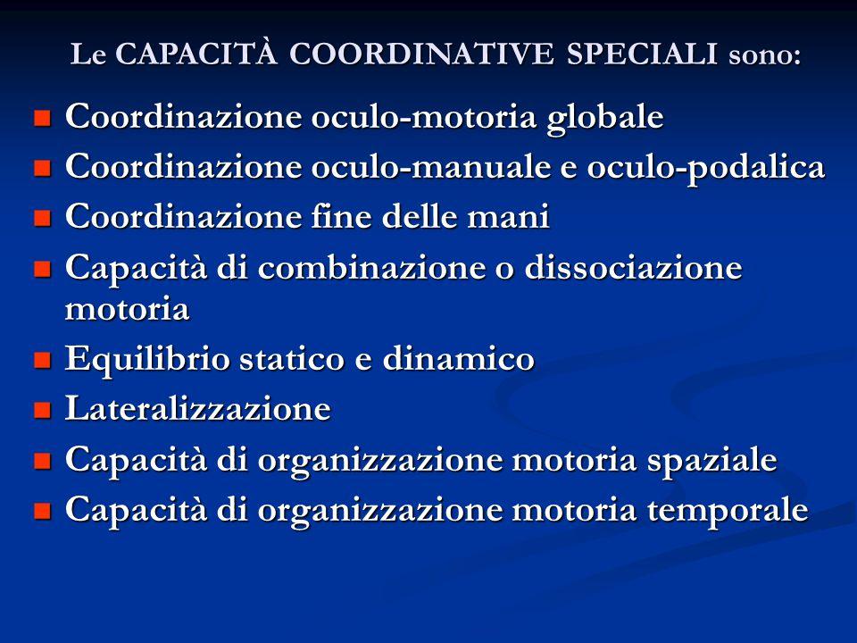 Coordinazione oculo-motoria globale Coordinazione oculo-motoria globale Coordinazione oculo-manuale e oculo-podalica Coordinazione oculo-manuale e ocu