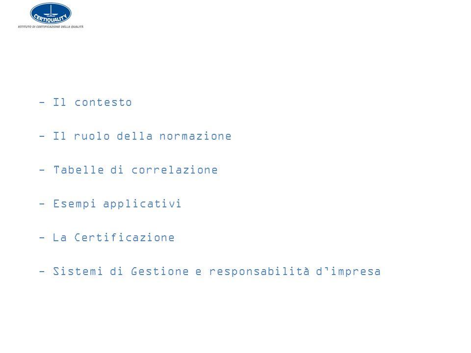 - Il contesto - Il ruolo della normazione -Tabelle di correlazione -Esempi applicativi - La Certificazione - Sistemi di Gestione e responsabilità d'im