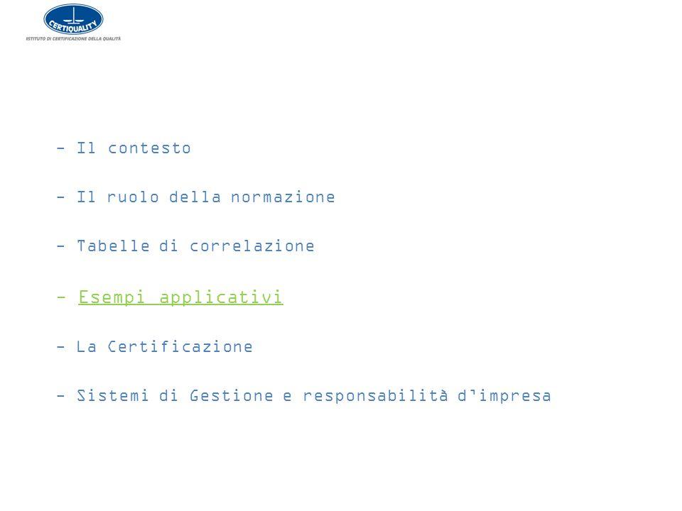 - Il contesto - Il ruolo della normazione - Tabelle di correlazione - Esempi applicativi - La Certificazione - Sistemi di Gestione e responsabilità d'