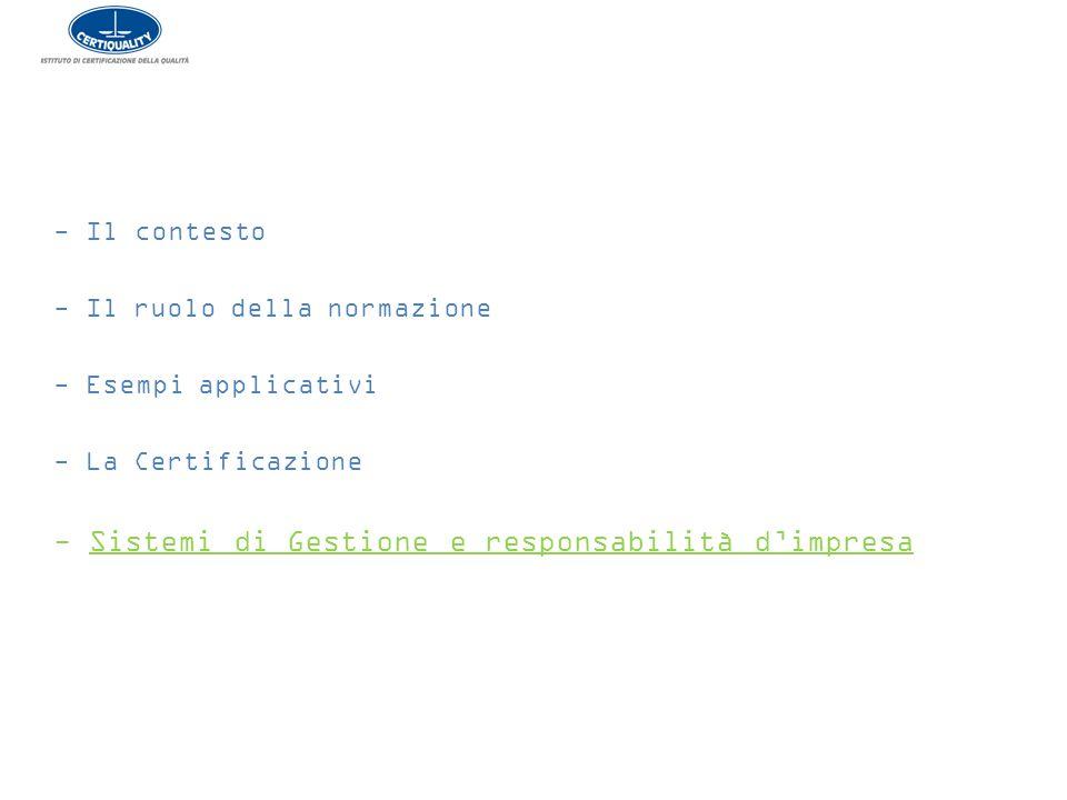- Il contesto - Il ruolo della normazione - Esempi applicativi - La Certificazione - Sistemi di Gestione e responsabilità d'impresa
