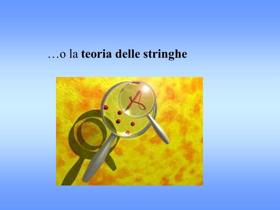 …o la teoria delle stringhe