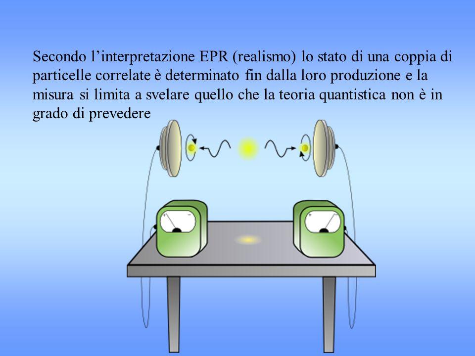 Secondo l'interpretazione EPR (realismo) lo stato di una coppia di particelle correlate è determinato fin dalla loro produzione e la misura si limita