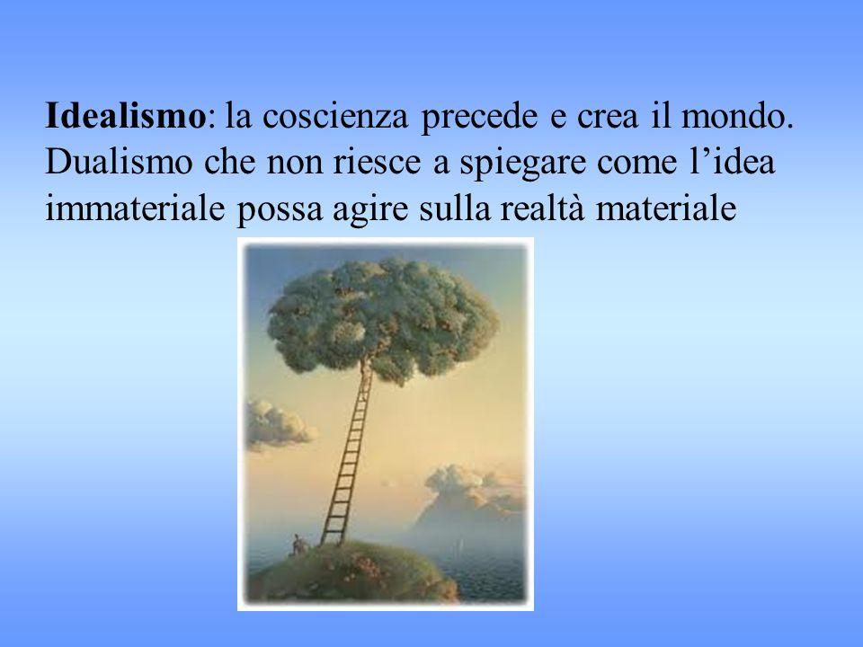 Idealismo: la coscienza precede e crea il mondo. Dualismo che non riesce a spiegare come l'idea immateriale possa agire sulla realtà materiale