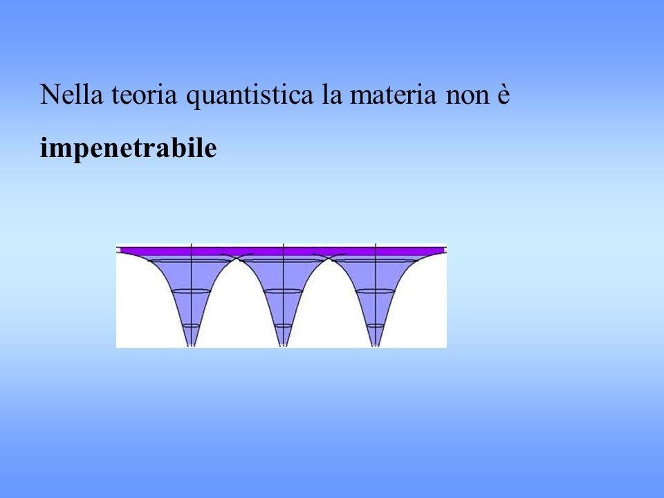 Nella teoria quantistica la materia non è impenetrabile
