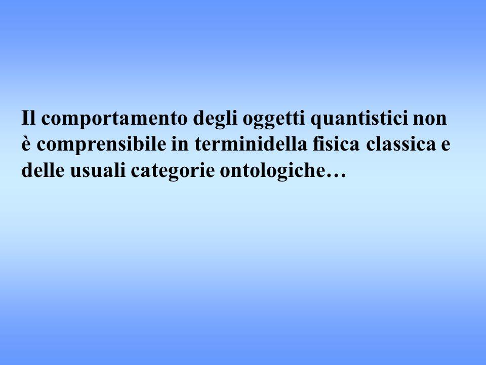Il comportamento degli oggetti quantistici non è comprensibile in terminidella fisica classica e delle usuali categorie ontologiche…