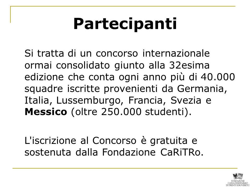 Partecipanti Si tratta di un concorso internazionale ormai consolidato giunto alla 32esima edizione che conta ogni anno più di 40.000 squadre iscritte provenienti da Germania, Italia, Lussemburgo, Francia, Svezia e Messico (oltre 250.000 studenti).