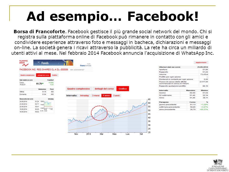 Ad esempio… Facebook. Borsa di Francoforte.
