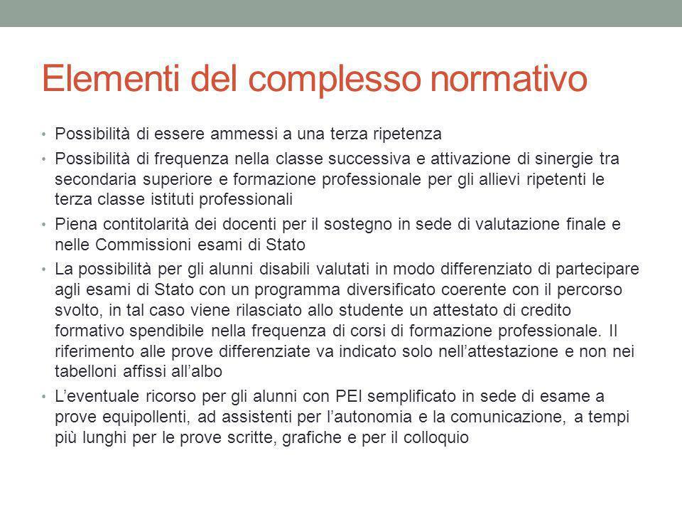 Elementi del complesso normativo Possibilità di essere ammessi a una terza ripetenza Possibilità di frequenza nella classe successiva e attivazione di