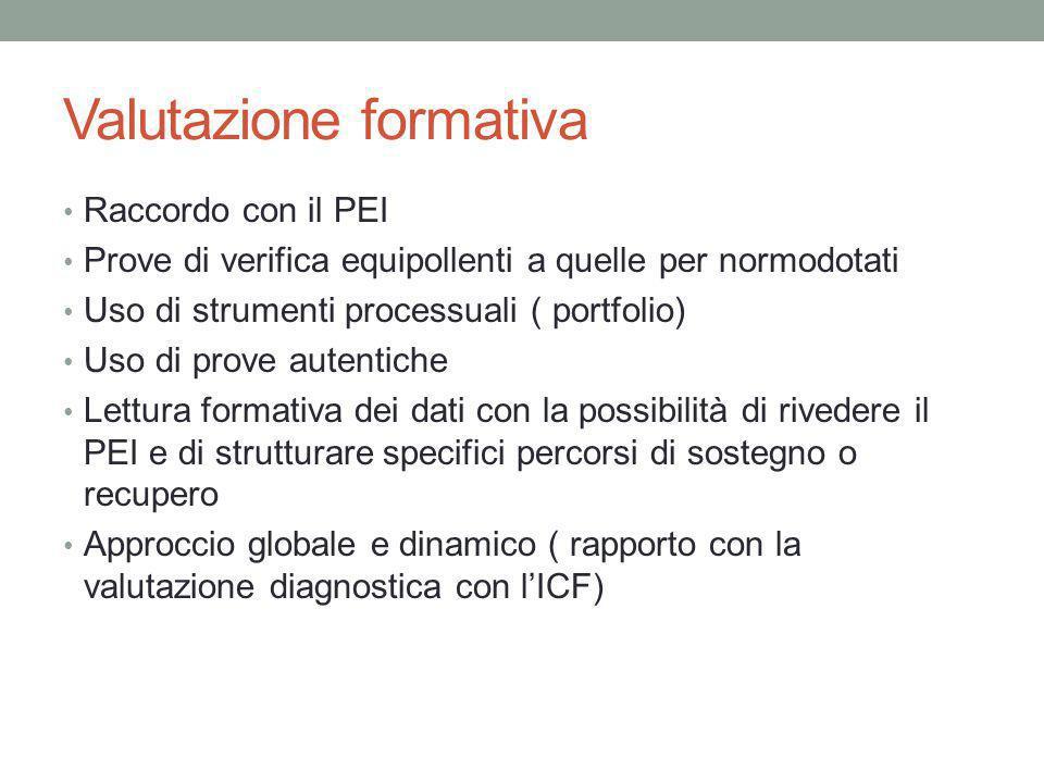 Valutazione formativa Raccordo con il PEI Prove di verifica equipollenti a quelle per normodotati Uso di strumenti processuali ( portfolio) Uso di pro