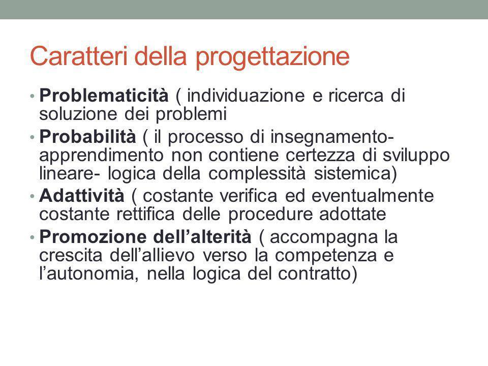 Caratteri della progettazione Problematicità ( individuazione e ricerca di soluzione dei problemi Probabilità ( il processo di insegnamento- apprendim
