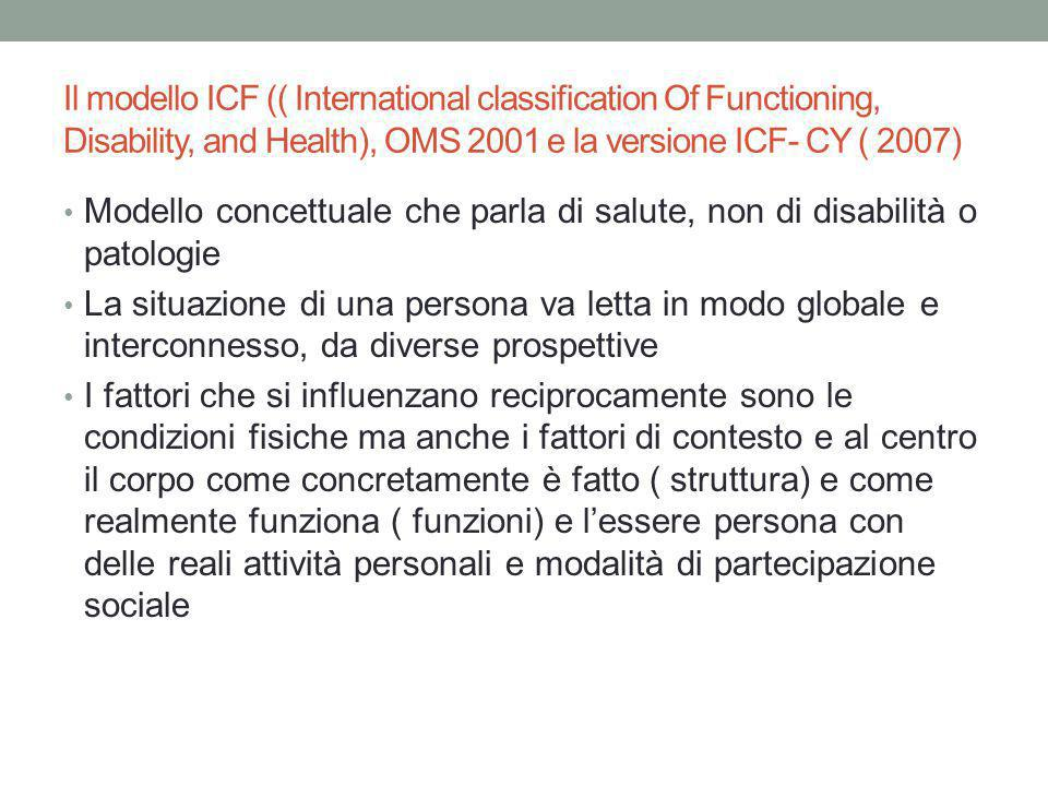 Il modello ICF (( International classification Of Functioning, Disability, and Health), OMS 2001 e la versione ICF- CY ( 2007) Modello concettuale che