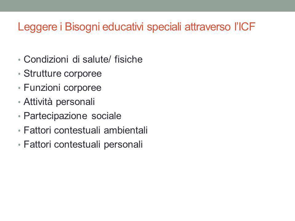 Leggere i Bisogni educativi speciali attraverso l'ICF Condizioni di salute/ fisiche Strutture corporee Funzioni corporee Attività personali Partecipaz