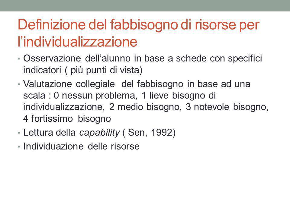 Definizione del fabbisogno di risorse per l'individualizzazione Osservazione dell'alunno in base a schede con specifici indicatori ( più punti di vist