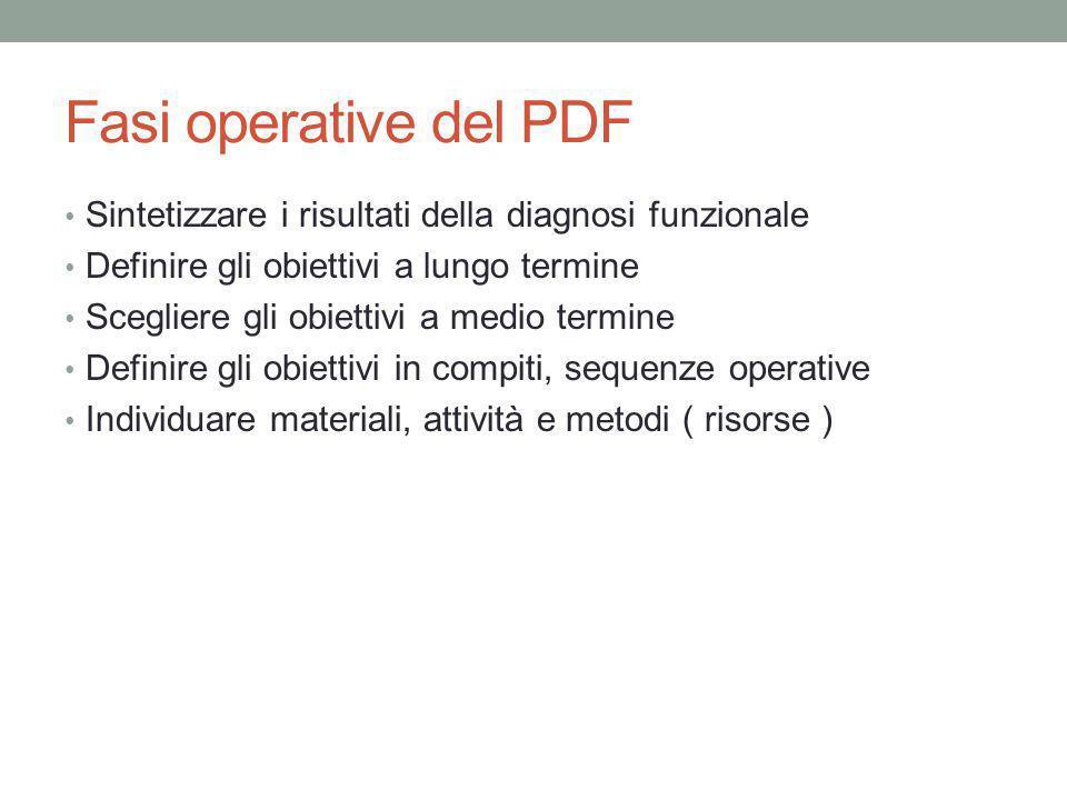 Fasi operative del PDF Sintetizzare i risultati della diagnosi funzionale Definire gli obiettivi a lungo termine Scegliere gli obiettivi a medio termi