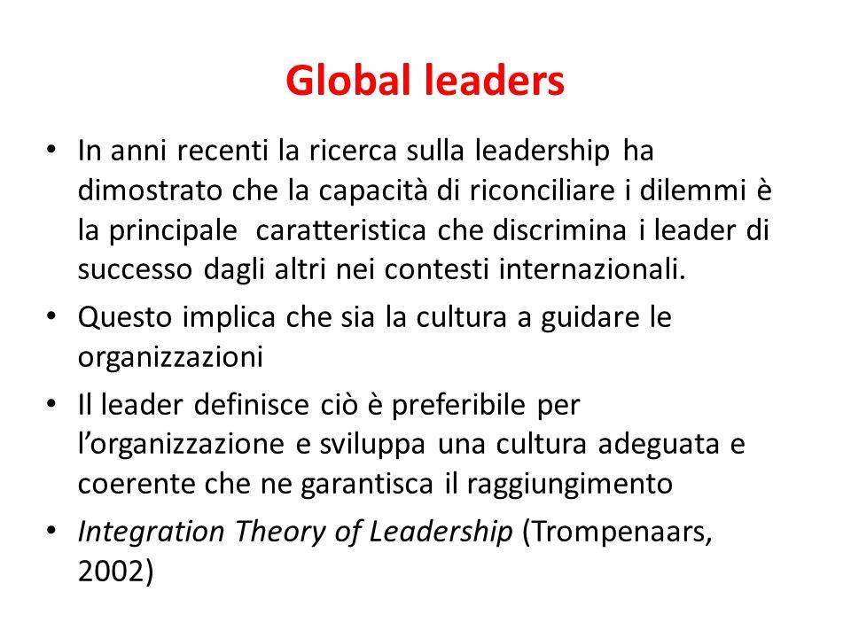 Cambiamento e leadership Nel tempo la varietà di comportamenti del leader può portare a un cambiamento della struttura sociale, anche quando questa po