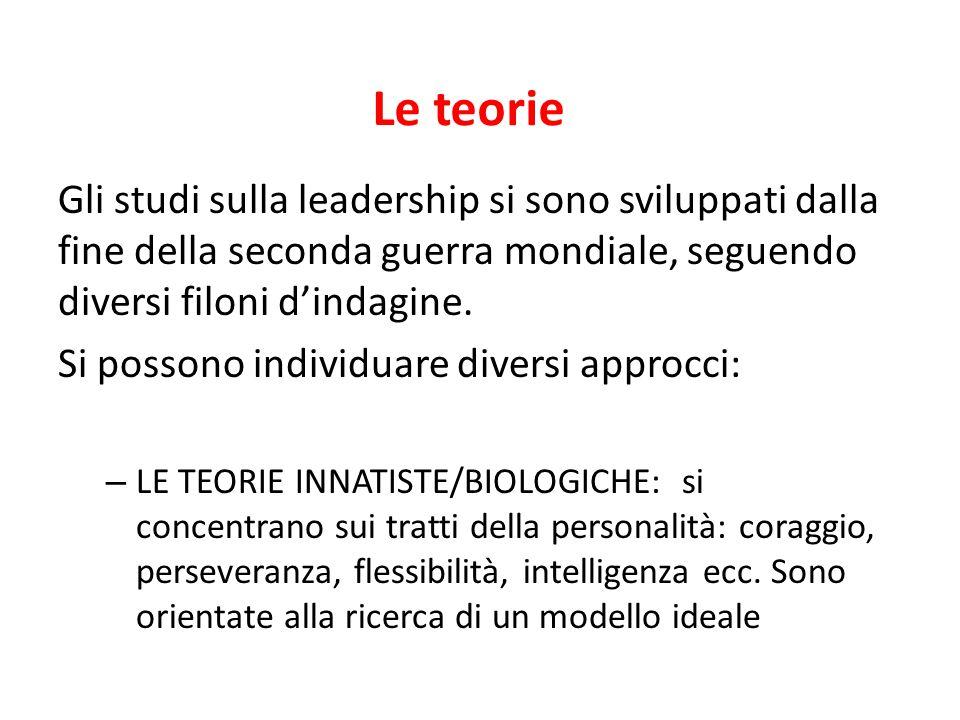 Influenza idealizzata: – Modello di ruolo: il leader considera le necessità degli altri come superiori alle sue personali.